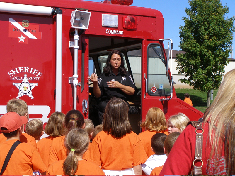 Command Bus, dispatcher and children